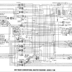 1996 Ford Explorer 5 0 Wiring Diagram Digestion Crop 2002 Engine 4 F350