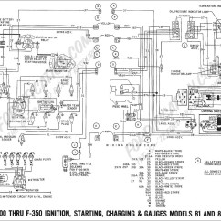 72 Ford F100 Dash Wiring Diagram 12 Volt Relay 1965 Diagrams Electrical U2022 Rh 45 77 189 151 Alternator Steering Column