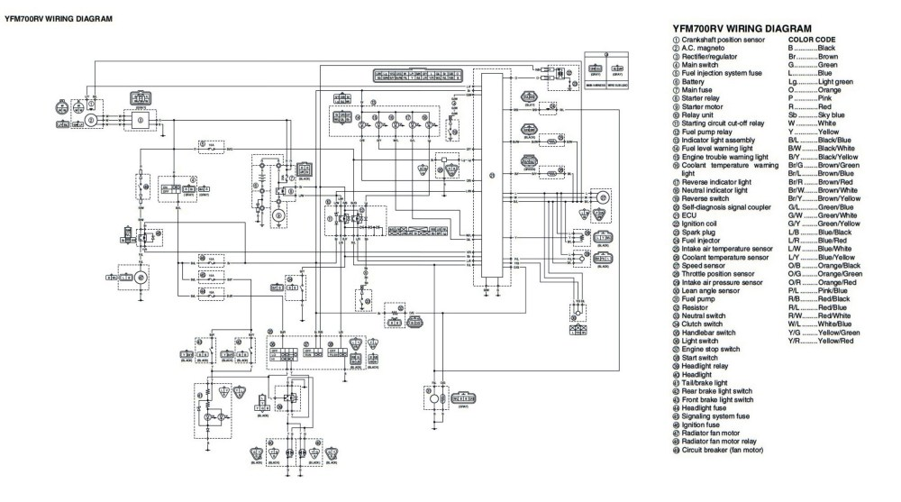 medium resolution of suzuki gsx r wiring diagram k 6 wiring diagram elsalvadorla 05 gsxr 600 headlight wiring diagram 2005 suzuki gsxr 600 wiring schematic