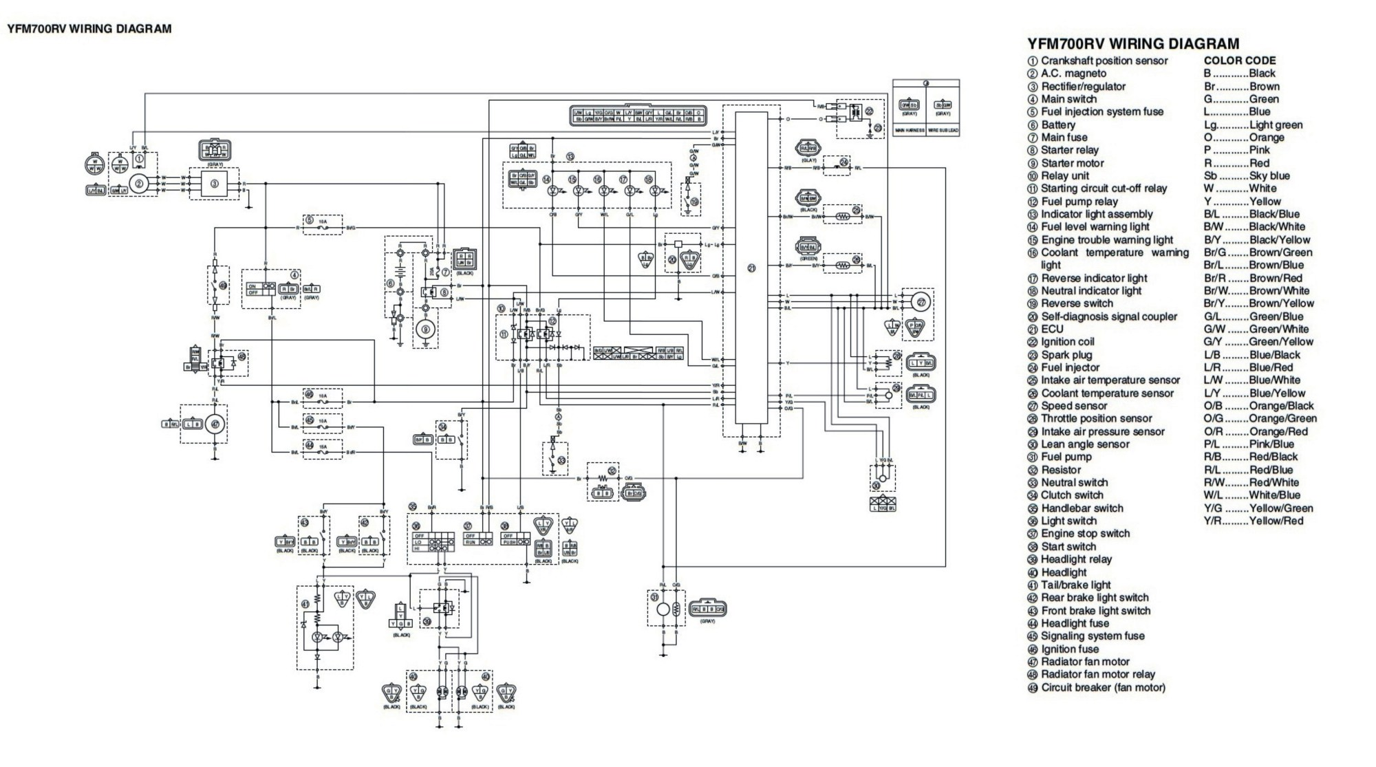 hight resolution of suzuki gsx r wiring diagram k 6 wiring diagram elsalvadorla 05 gsxr 600 headlight wiring diagram 2005 suzuki gsxr 600 wiring schematic