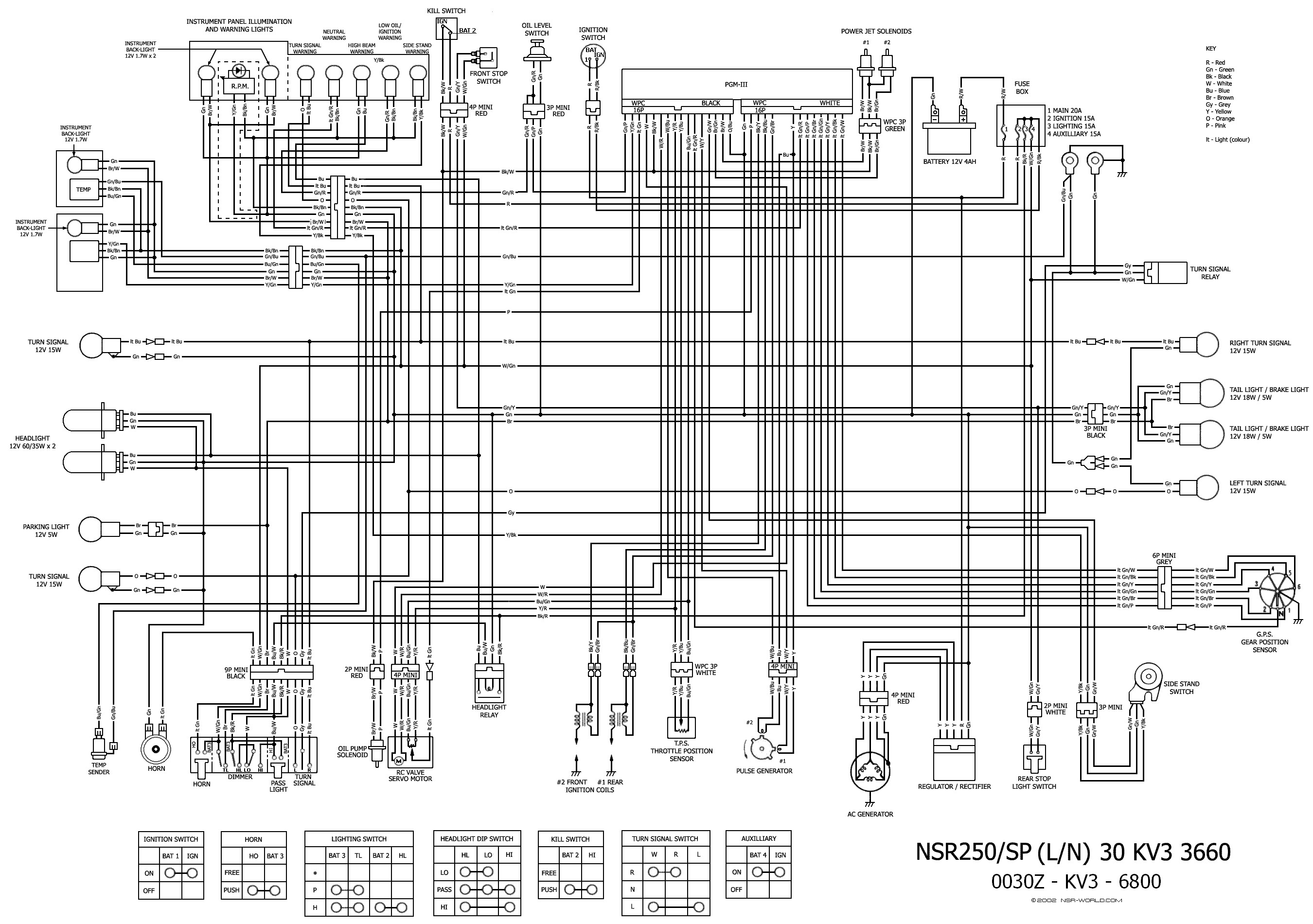 2003 bmw x5 stereo wiring diagram 2002 gsxr 1000 car cbr250r nsr250 diagrams tyga performance ...