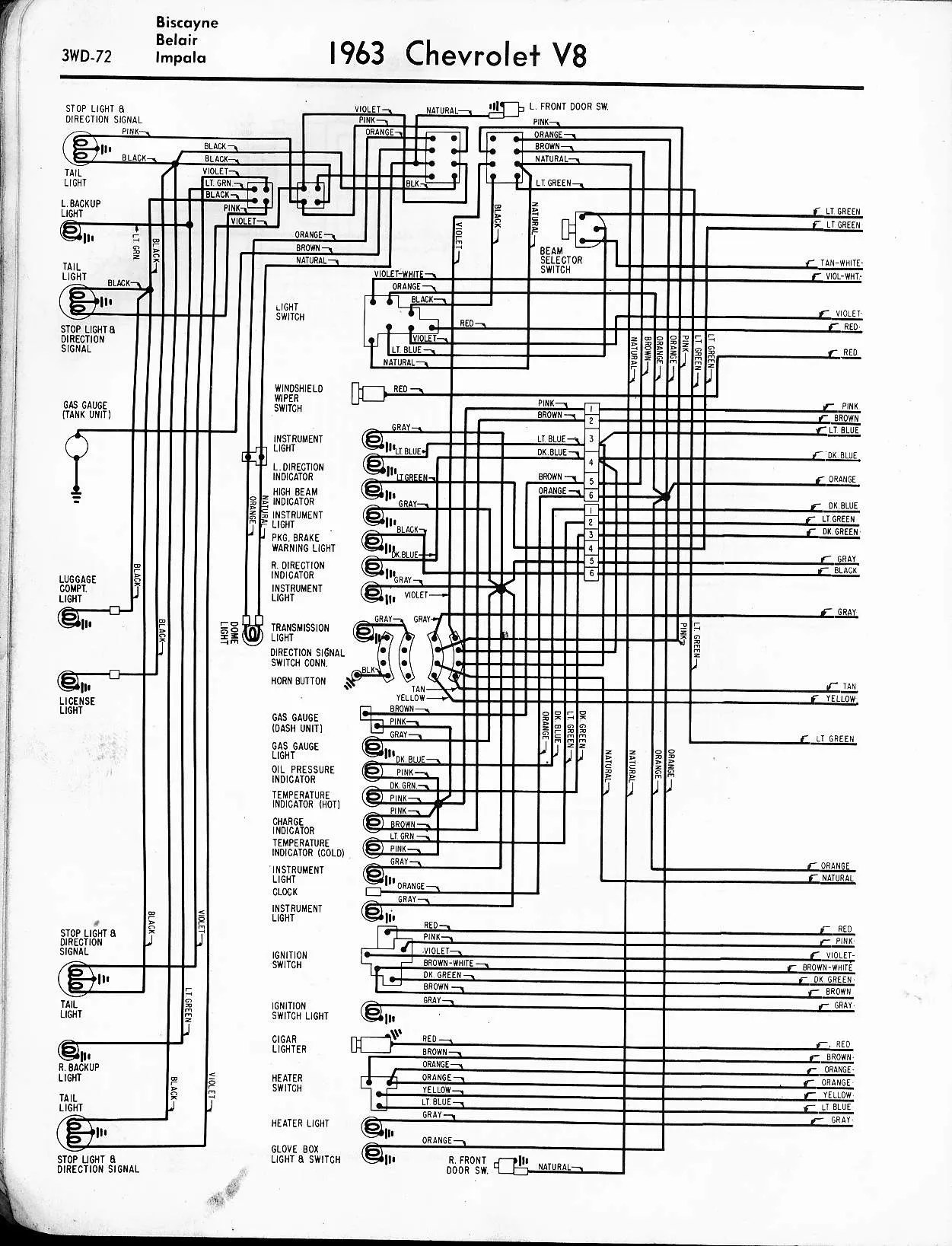 hight resolution of fuse block diagram for 1963 impala wiring diagram sheet 1964 impala fuse panel diagram