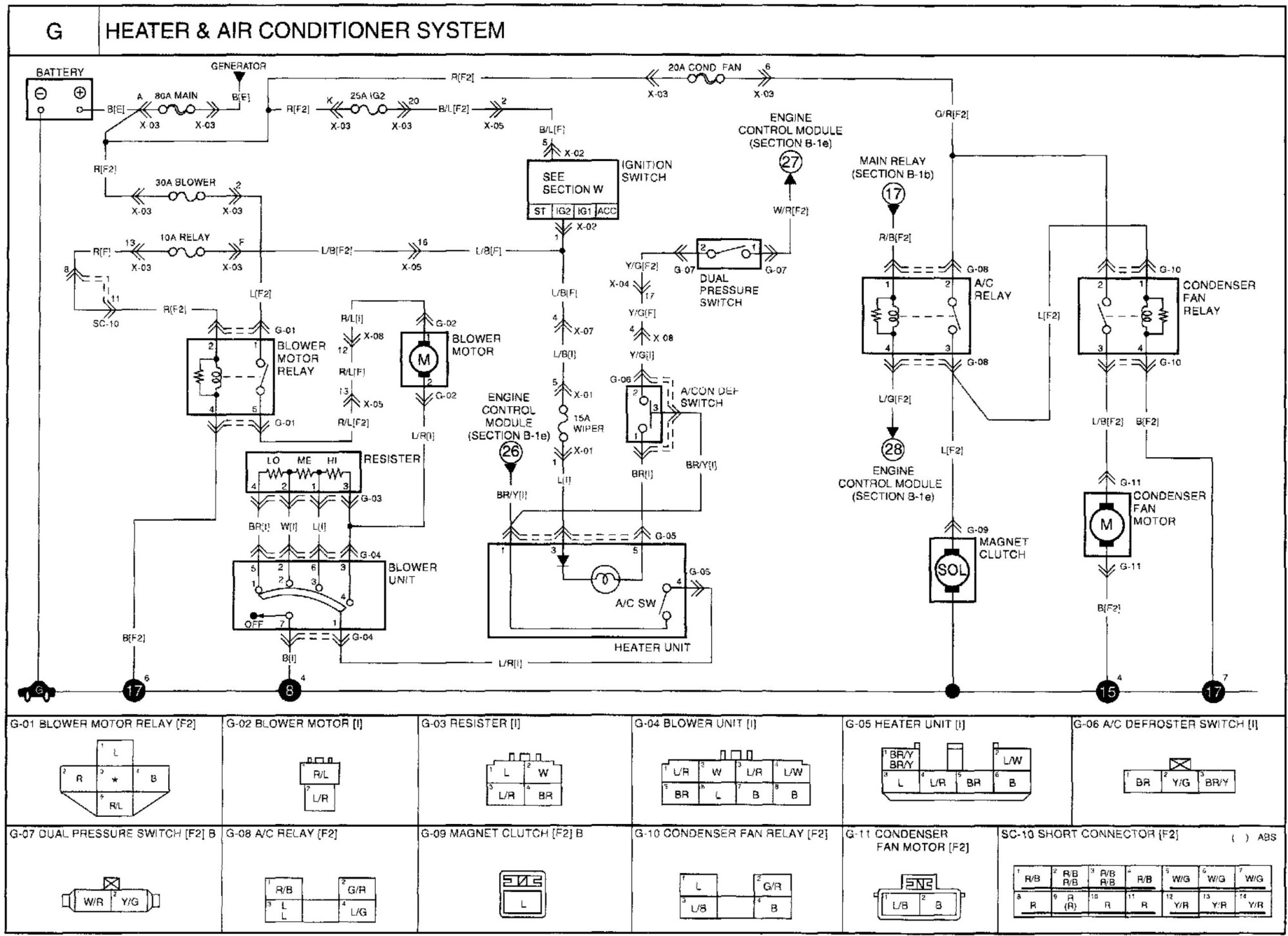 hight resolution of kia 2000s wiring diagrams wiring diagram samplewiring diagram 2000 kia sportage wiring diagram inside 1999 kia