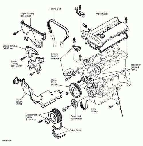 small resolution of 88 mazda 323 wiring diagram opinions about wiring diagram u2022 1999 chevy monte carlo engine
