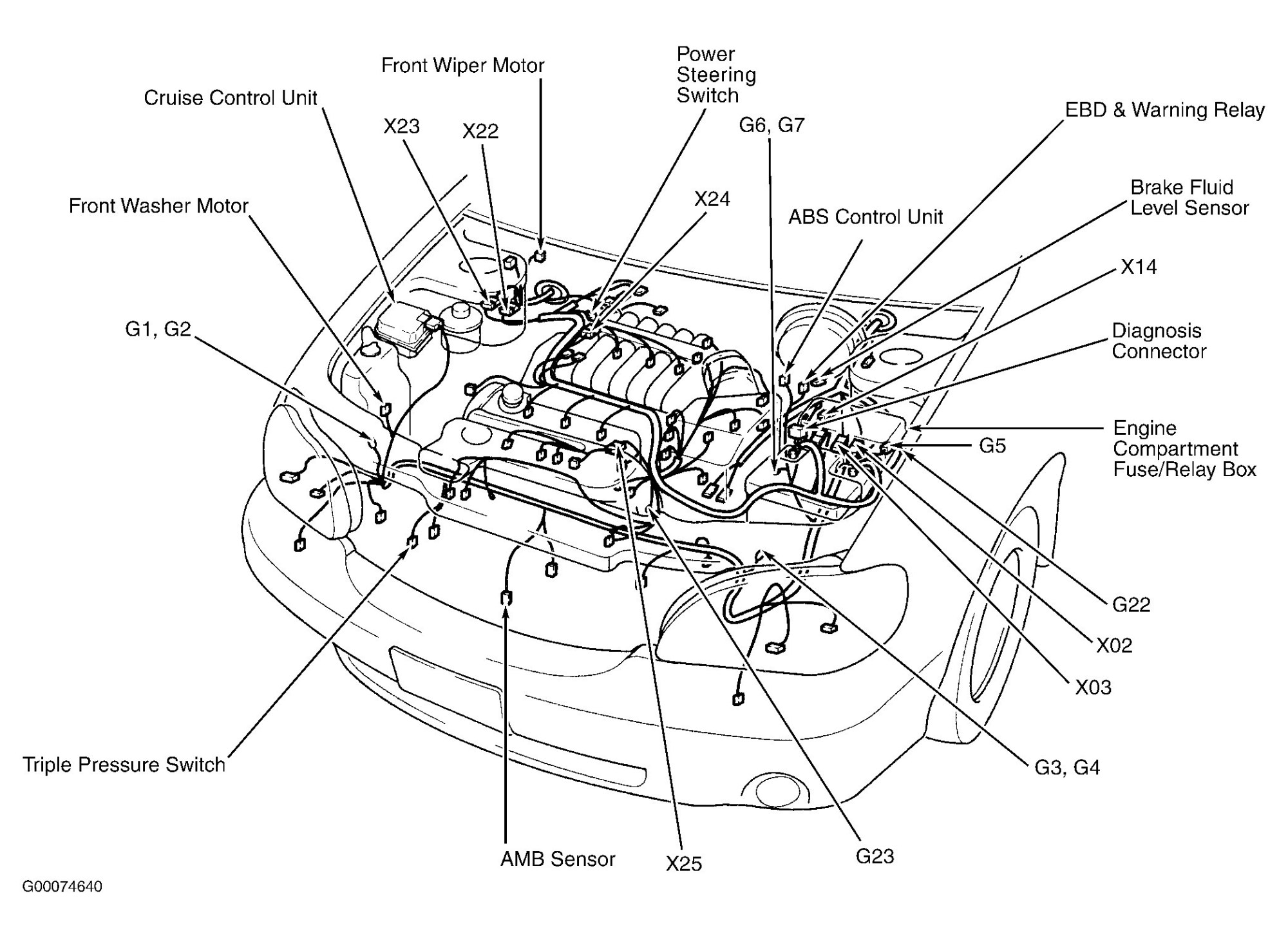 hight resolution of diagram of 05 kia rio engine wiring diagram query 2010 kia sportage engine diagrams