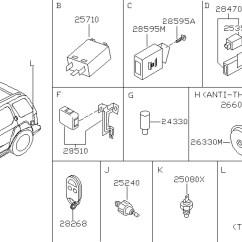 2003 Nissan Xterra Radio Wiring Diagram For Trailers Engine 2002 Oem