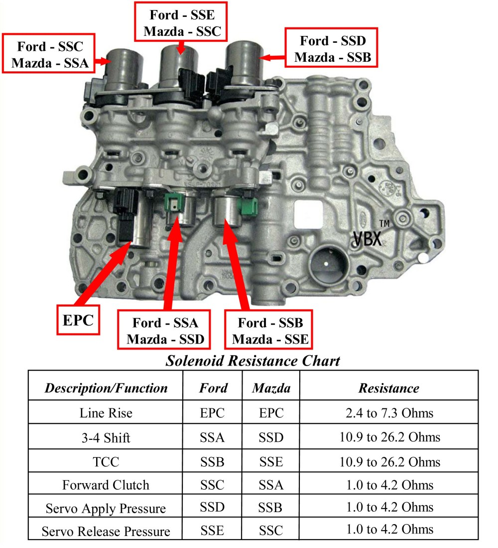 medium resolution of 2004 ford edge engine diagram
