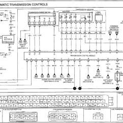 Kia Rio 2003 Stereo Wiring Diagram U Verse Home Sorento Radio Great Installation Of Simple Rh 7 Terranut Store