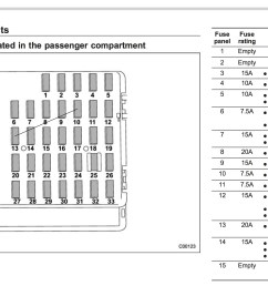subaru impreza fuse box diagram wiring diagram article 2014 subaru impreza fuse diagram [ 2227 x 1432 Pixel ]
