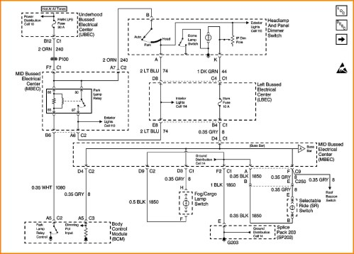 small resolution of 2003 silverado tail light wiring diagram use wiring diagram 2003 chevy silverado wiring diagram 2003 chevrolet silverado wiring diagram