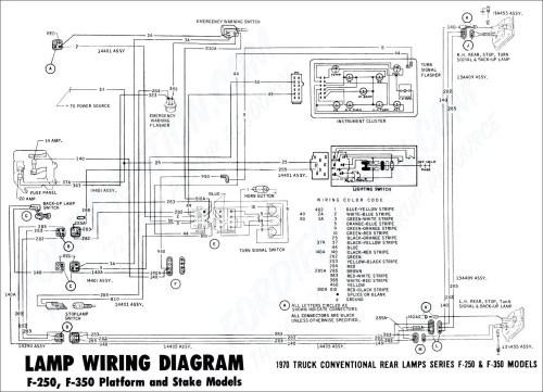 small resolution of 2005 chevy silverado tail light wiring diagram tail light wiring diagram 1996 chevy truck colorado electrical