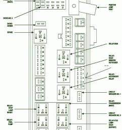 2005 dodge durango engine diagram dodge durango fuse box diagram 2007 dodge durango radio wiring of [ 1438 x 1998 Pixel ]