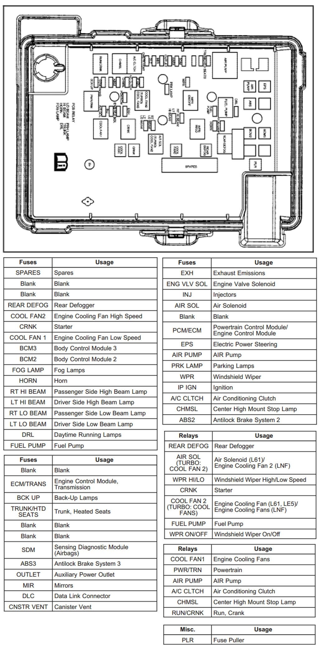 hight resolution of chevrolet cobalt engine diagram wiring diagram mega 2005 chevy cobalt 2 2 engine diagram