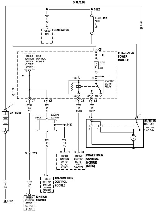 small resolution of 2002 dodge grand caravan ac wiring diagram introduction to msd ignition wiring diagram chevy 2001 caravan
