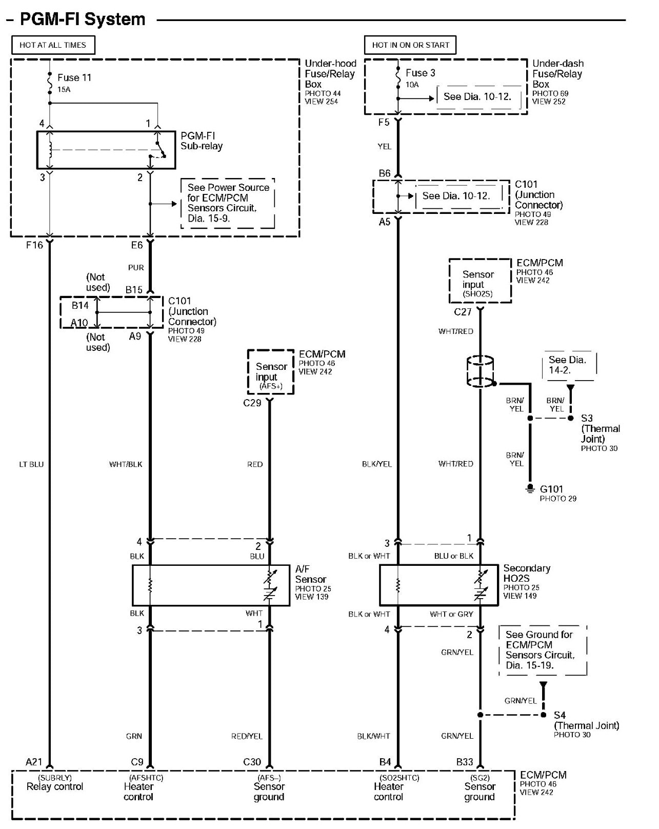hight resolution of 2006 honda odyssey engine diagram honda civic fuse diagram ecu wiring with electrical simple capture of