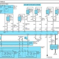 05 Kia Sedona Wiring Diagram 1766 L32awa 2007 Solutions