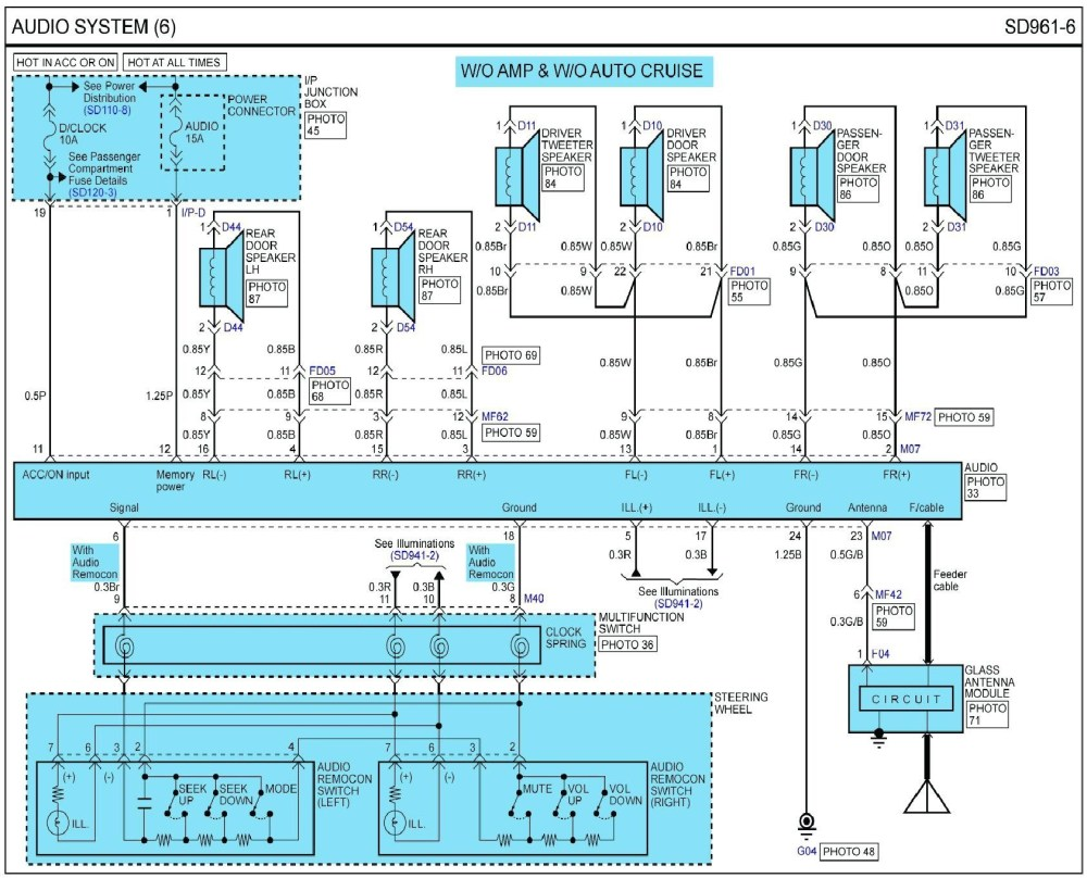 medium resolution of wiring diagram 2006 kia sedona lx example electrical wiring diagram u2022 rh huntervalleyhotels co