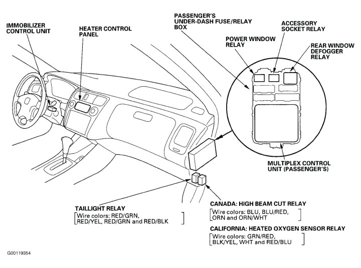 2002 Nissan Altima Interior Fuse Box Diagram