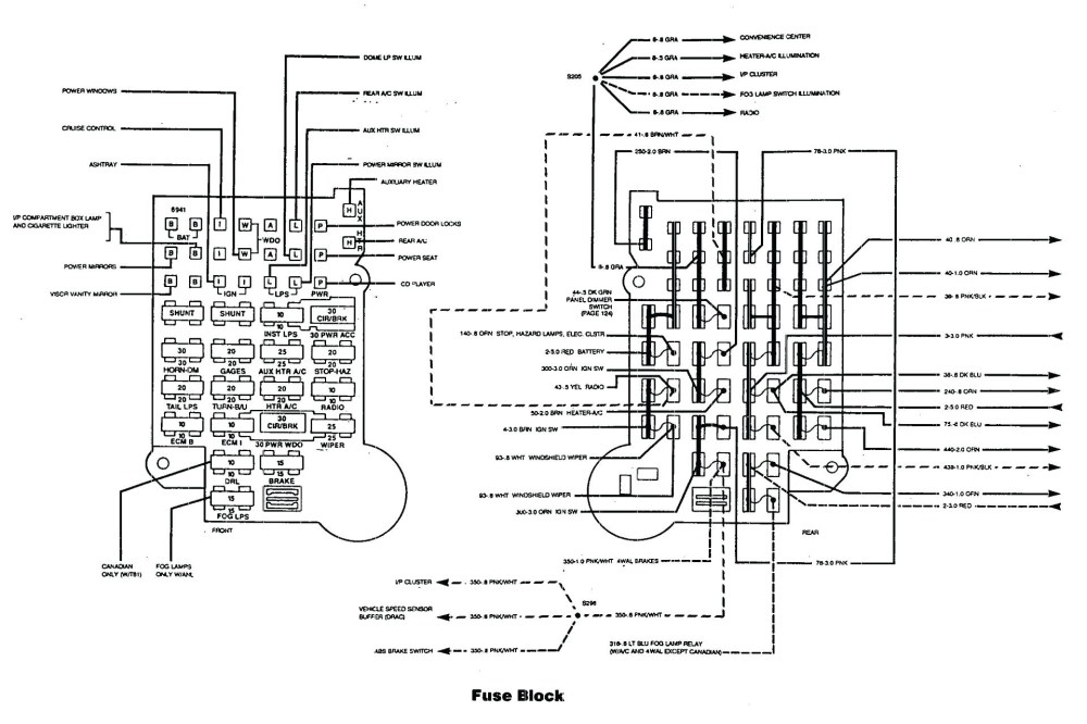 medium resolution of 2006 pontiac grand prix engine diagram 1998 pontiac grand prix wiring diagram lzk gallery wiring info