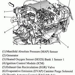 05 Pontiac G6 Wiring Diagram 2003 Chevy Silverado 1500 Hd Radio 2006 Solstice Fuse Box Location Hhr