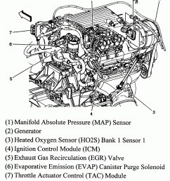 2007 pontiac g6 serpentine belt diagram furthermore 4 cylinder chevy 2007 pontiac grand prix v6 engine diagram [ 1472 x 1776 Pixel ]