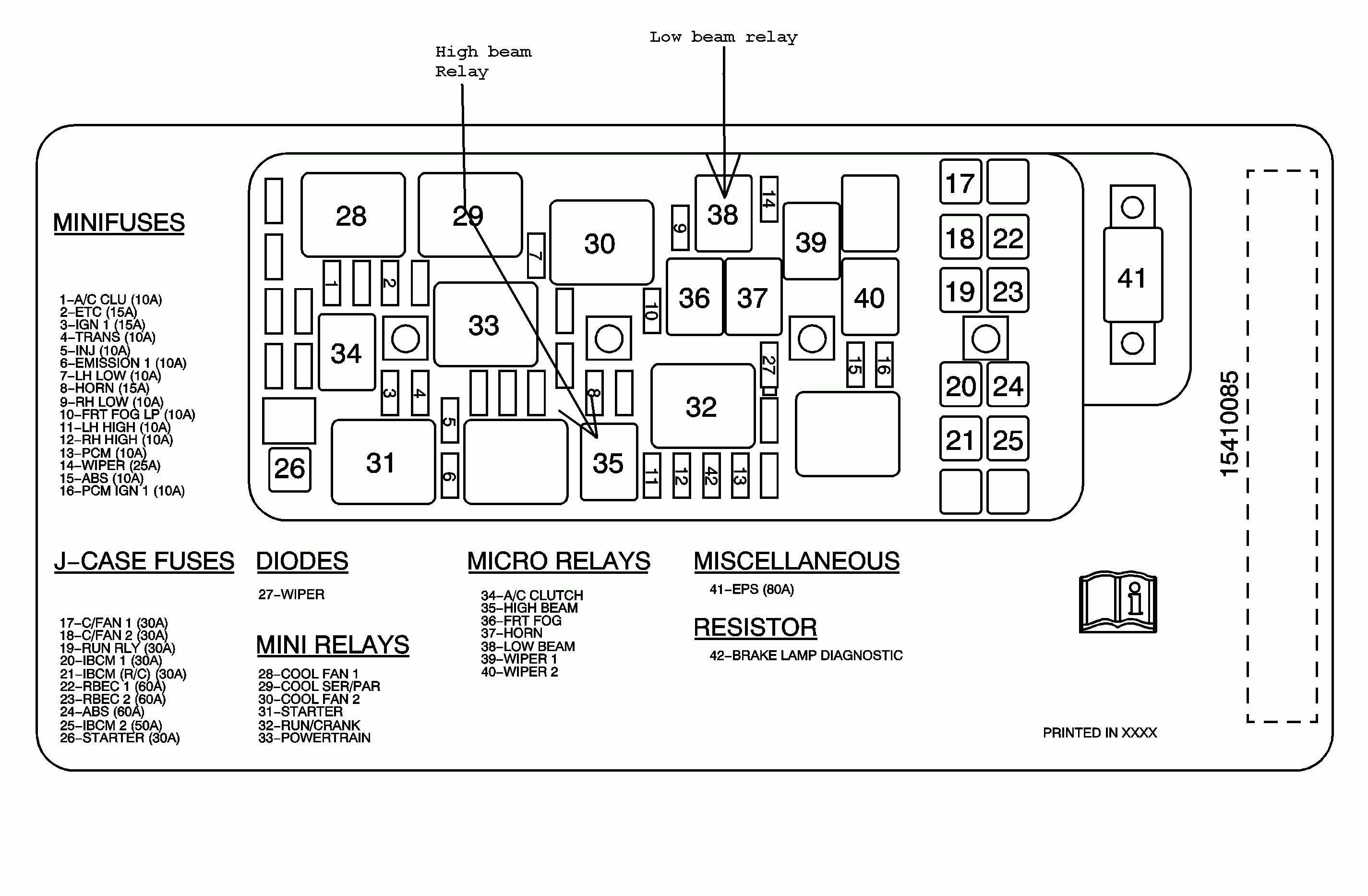 Silverado Fuse Box Diagram