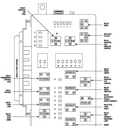 2003 chrysler 300m fuse box diagram simple wiring diagrams 2002 chrysler sebring fuse box 1999 chrysler [ 1599 x 2001 Pixel ]