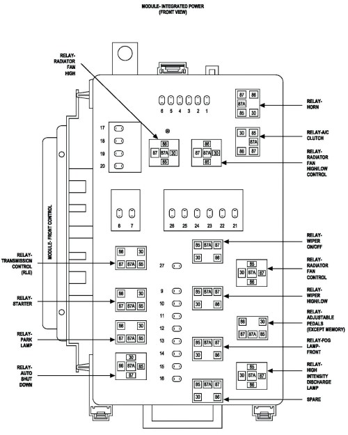 small resolution of crossfire fuse box wiring diagram toolbox 2007 chrysler crossfire fuse box location