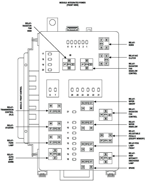small resolution of 2007 suzuki xl7 fuse diagram wiring diagram host 2001 suzuki xl7 fuse box diagram 2007 suzuki