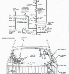 2007 jeep grand cherokee engine diagram wiring diagram for ac unit thermostat along with jeep cherokee [ 1454 x 1963 Pixel ]