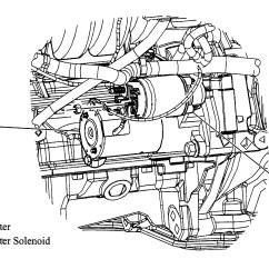 Chevrolet Starter Diagram 1965 Vw Bus Wiring 2009 Chevy Malibu Engine  For Free