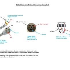 220v Plug Wiring Diagram 3 Wire 12v Caravan Fridge New Stove