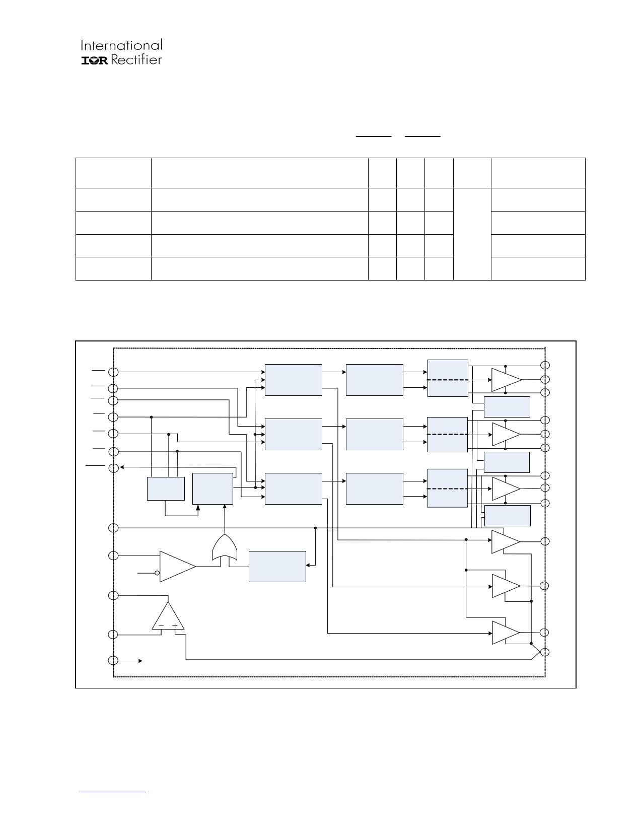 3 phase 5 pin socket wiring diagram s sun layers electrical three plug nz datasheet irs233jpbf bridge driver page pdf of