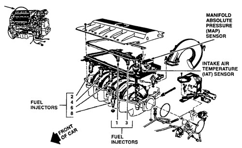 small resolution of 4 6 northstar engine diagram a1996 cadillac deville with a north star engine v8 4 6