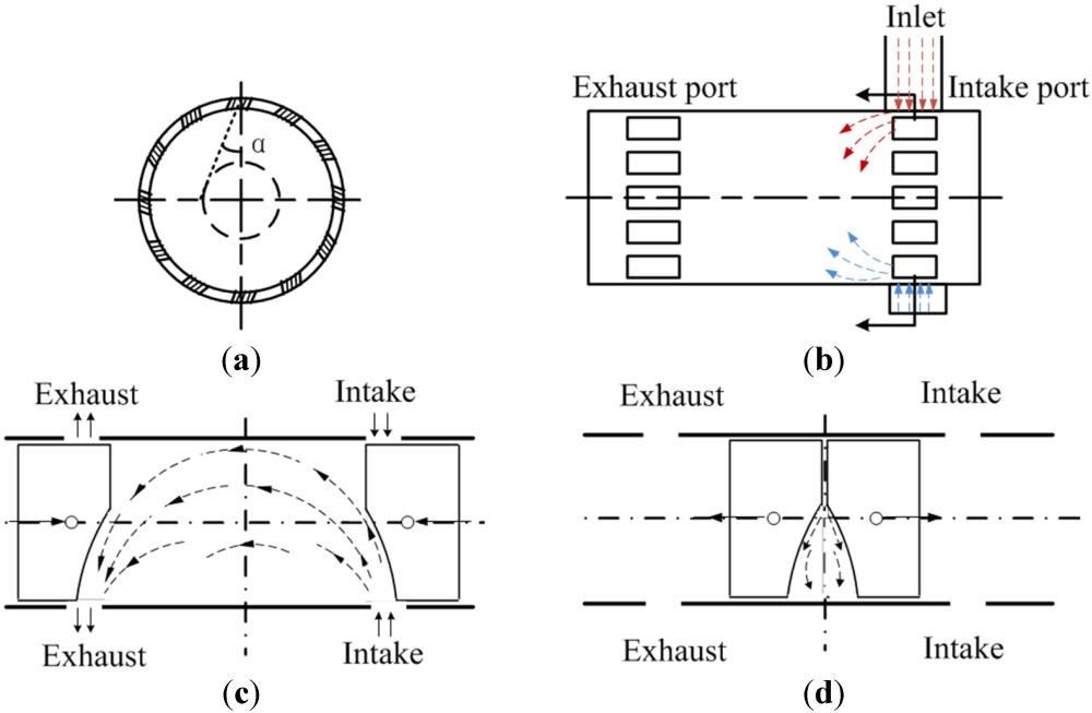 medium resolution of 4 stroke internal combustion engine diagram