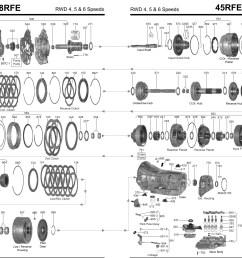 4l60e transmission parts diagram dodge dakota wiring diagram 45rfe transmission wiring diagram of 4l60e transmission parts [ 4930 x 3018 Pixel ]
