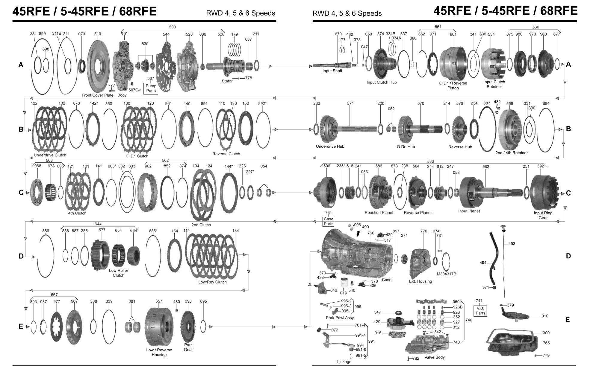 hight resolution of 4l60e transmission parts diagram dodge dakota wiring diagram 45rfe transmission wiring diagram of 4l60e transmission parts