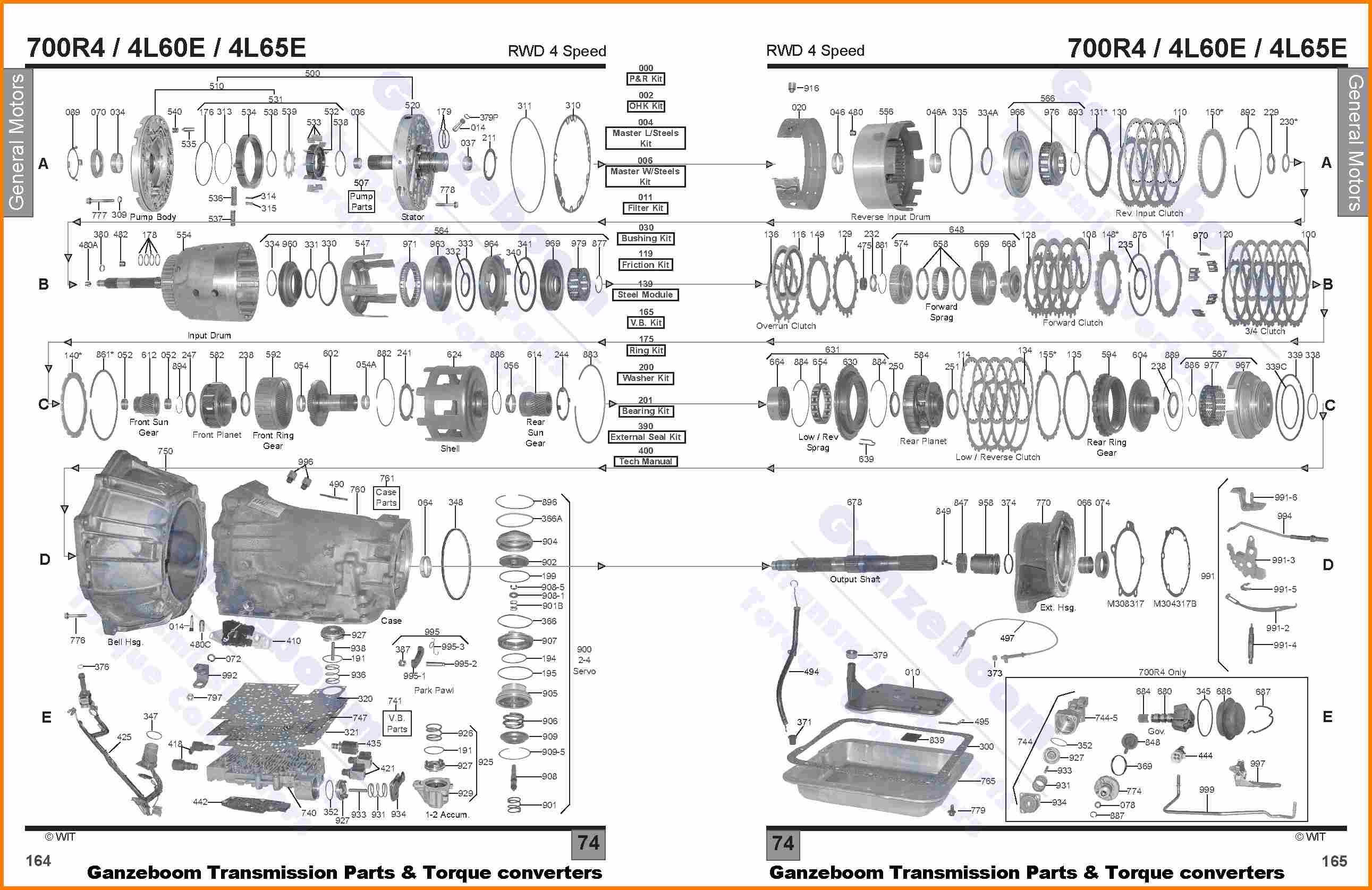 In My Ford E4od Transmission Wiring Harness Diagram Of The