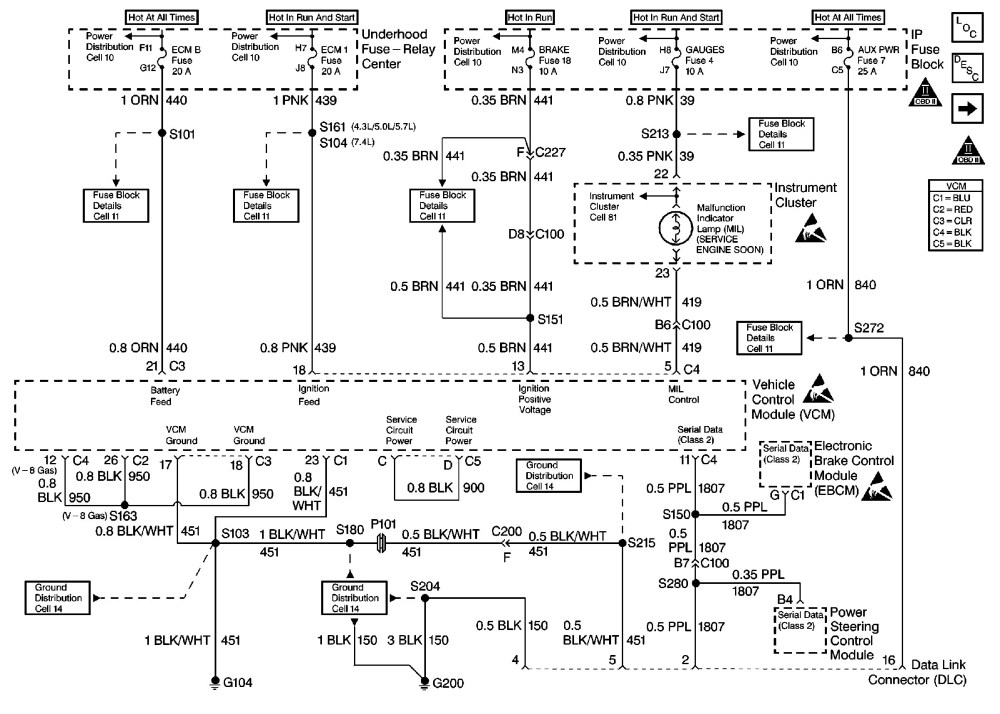 medium resolution of chevy vortec engine wiring harness wiring diagram page suburban vortec wiring harness