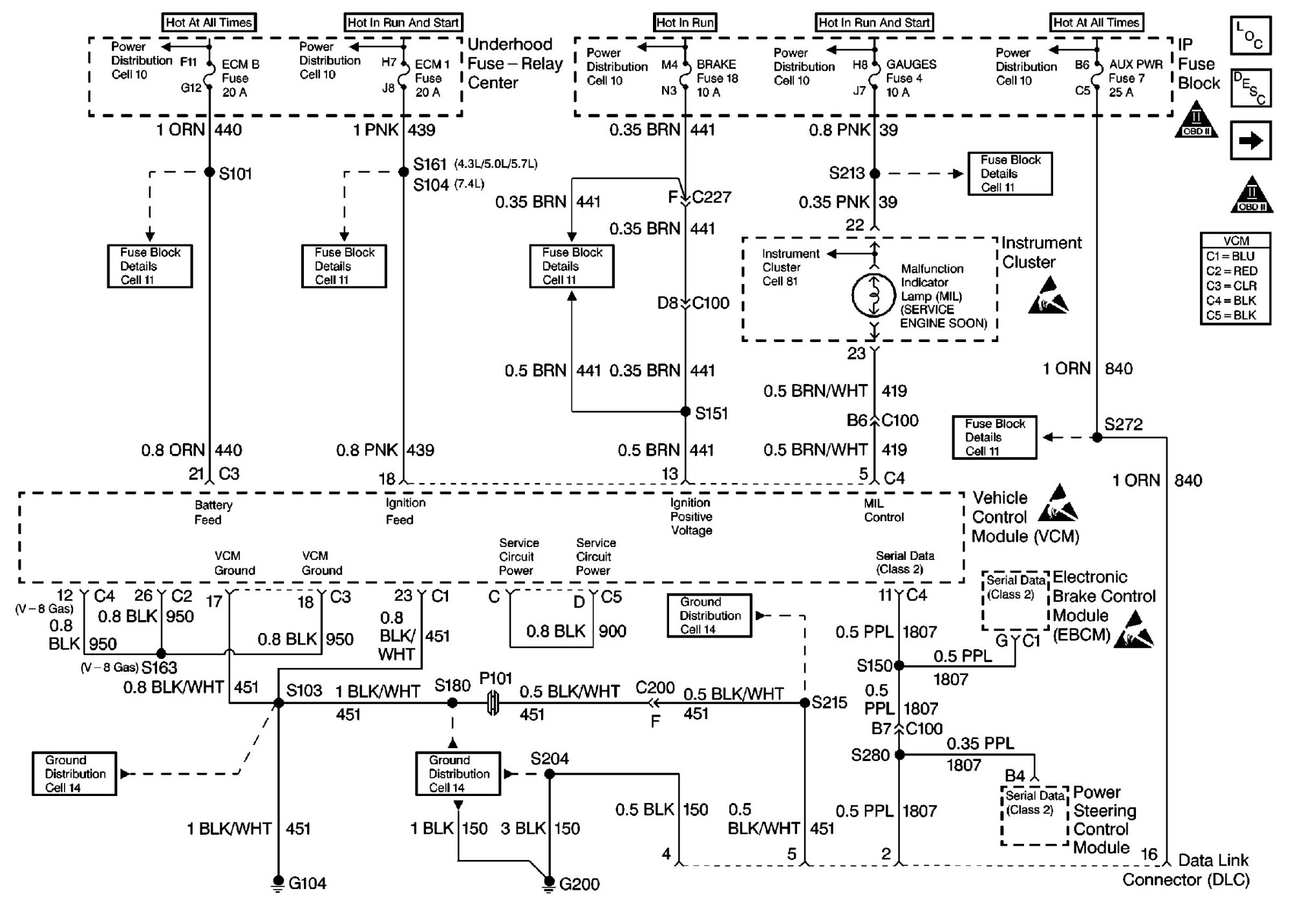 hight resolution of chevy vortec engine wiring harness wiring diagram page suburban vortec wiring harness
