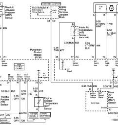 5 7 liter chevy engine diagram 2 awesome 5 7 vortec wiring harness diagram diagram [ 2402 x 1684 Pixel ]