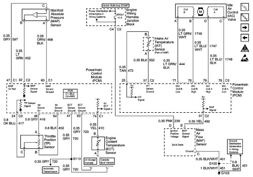 small resolution of 5 7 liter chevy engine diagram 2 awesome 5 7 vortec wiring harness diagram diagram