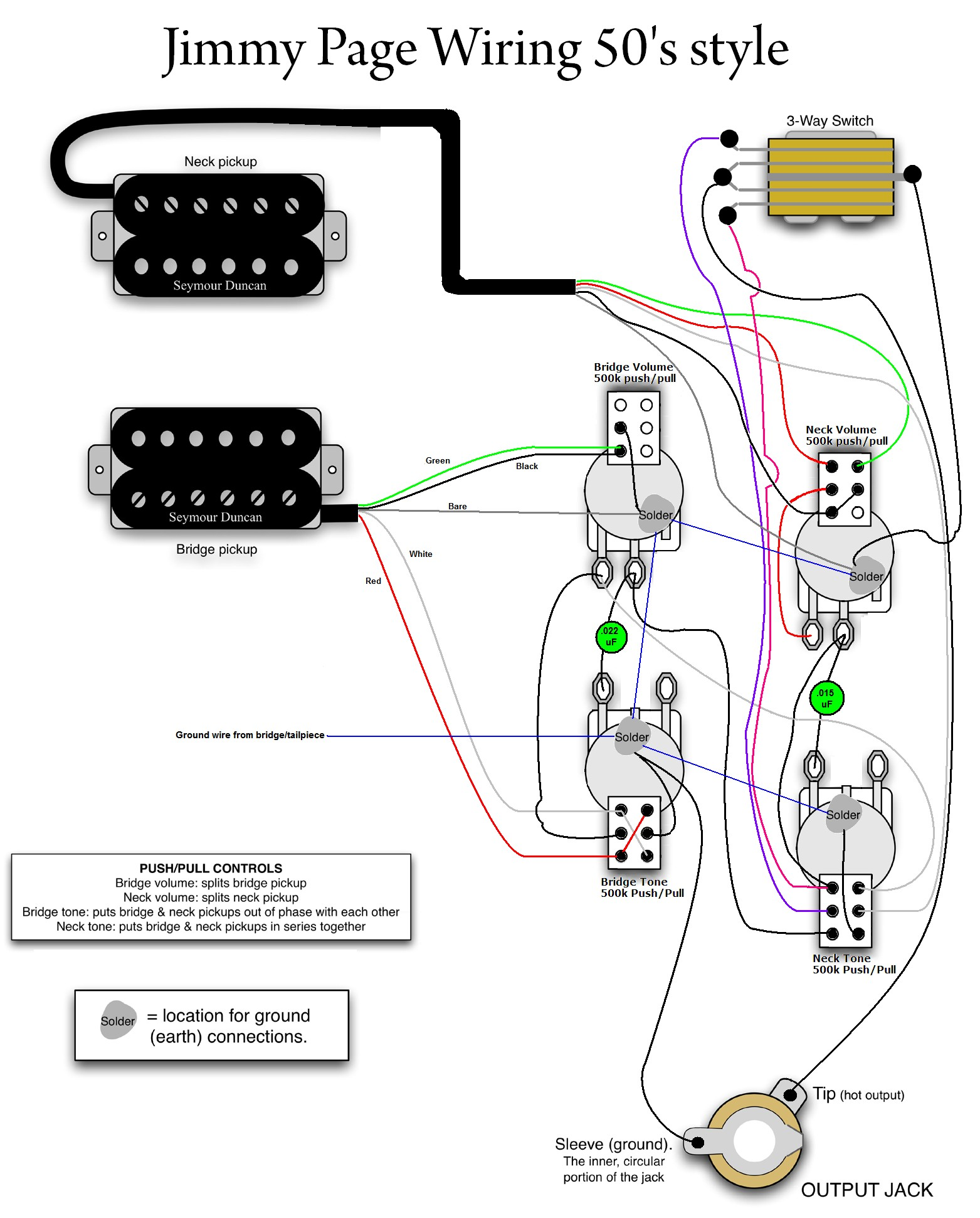 hight resolution of les paul wiring diagram all parts wiring library 50s les paul wiring diagram jimmy page wiring