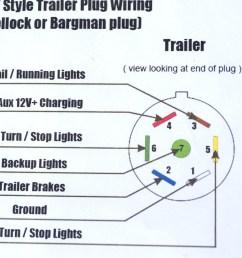 7 way truck wiring diagram elegant trailer light wiring diagram diagram of 7 way truck wiring [ 1800 x 1202 Pixel ]