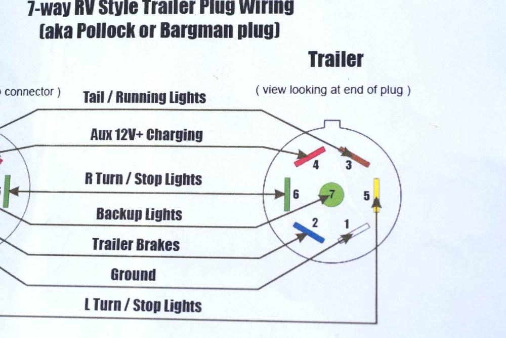 medium resolution of 7 way truck wiring diagram elegant trailer light wiring diagram diagram of 7 way truck wiring
