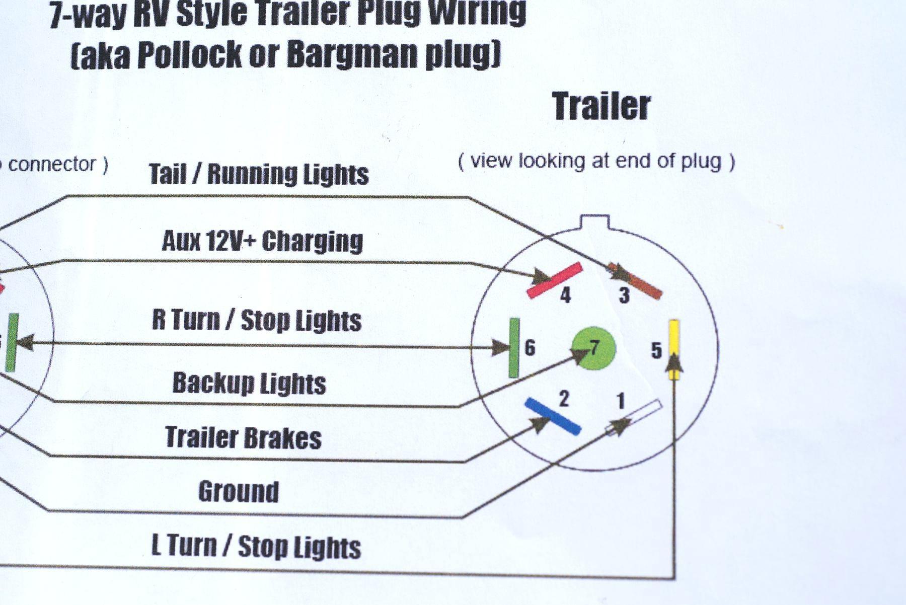 hight resolution of 7 way truck wiring diagram elegant trailer light wiring diagram diagram of 7 way truck wiring