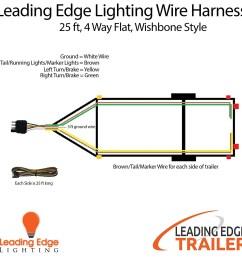 7 wire trailer harness diagram pj trailer wiring diagram car 6 way7 wire trailer harness diagram [ 1500 x 1500 Pixel ]