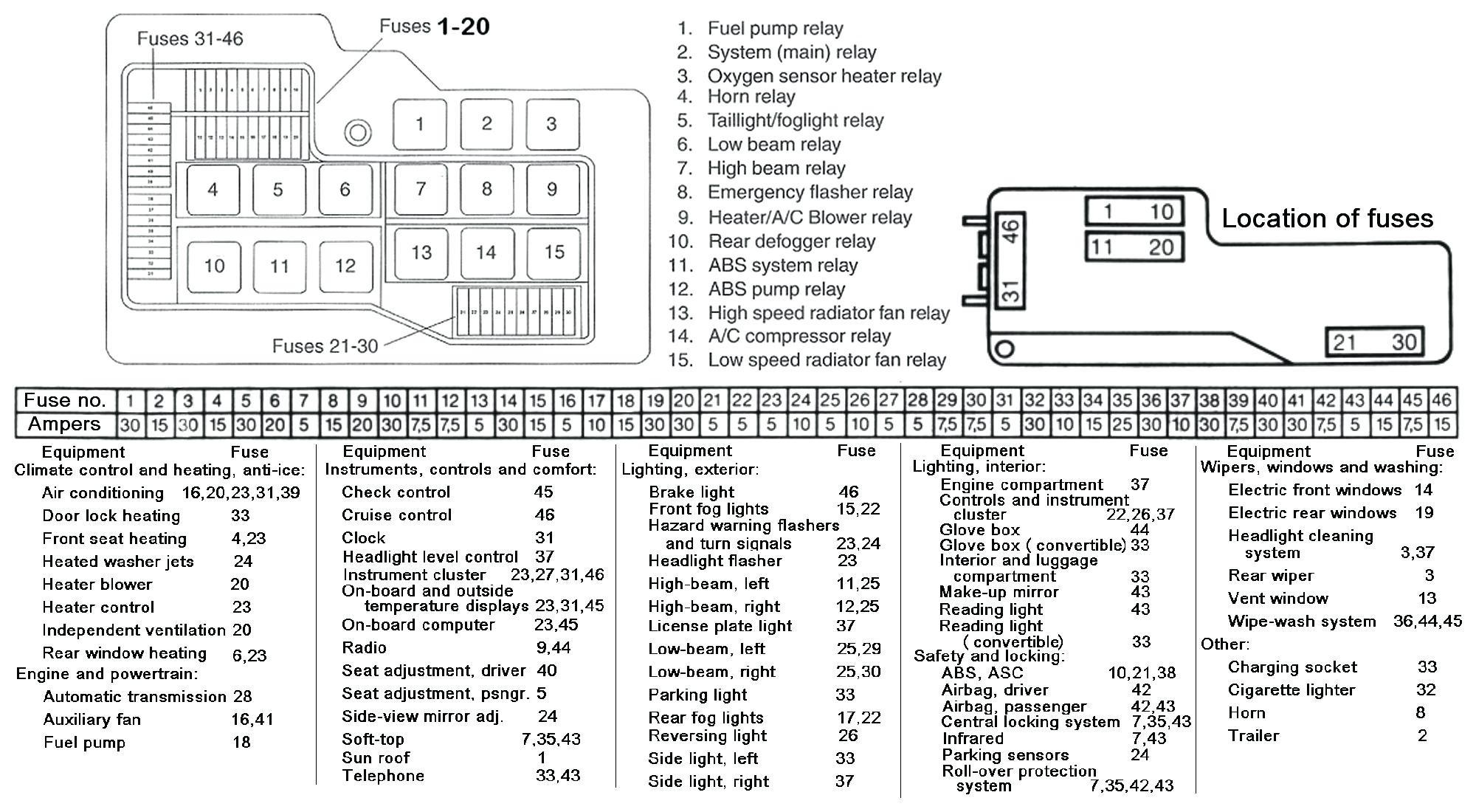 2009 smart car fuse box diagram double neck guitar wiring passion 022 awosurk de on a library rh 90 boogweb nl