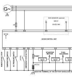 2000 volkswagen pat fuse box diagram also 1961 cadillac for sale rh abetter pw home fuse [ 3132 x 1537 Pixel ]