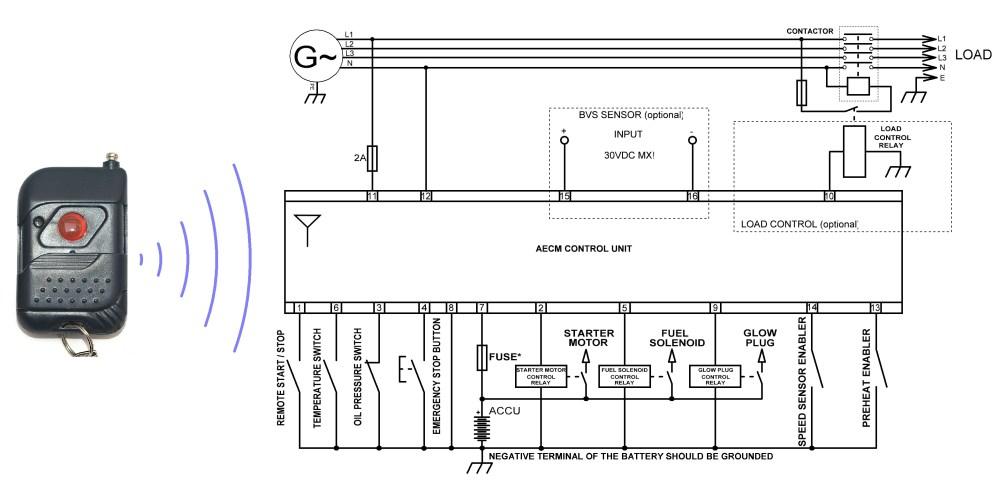 medium resolution of 2000 volkswagen pat fuse box diagram also 1961 cadillac for sale rh abetter pw fuse box